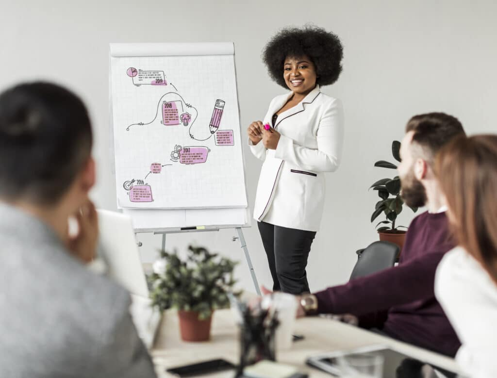 A woman presenting a visual plan to a group of colleagues.